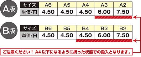 minaposu_price_450